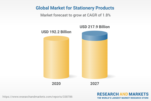 Global Market For Stationery Products